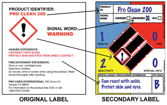 How-To-Use-GHS-Chemical-Label