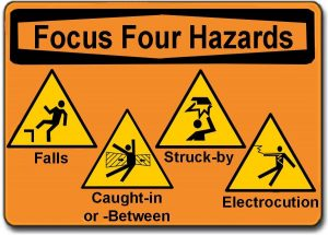 OSHA's Four Hazards Training
