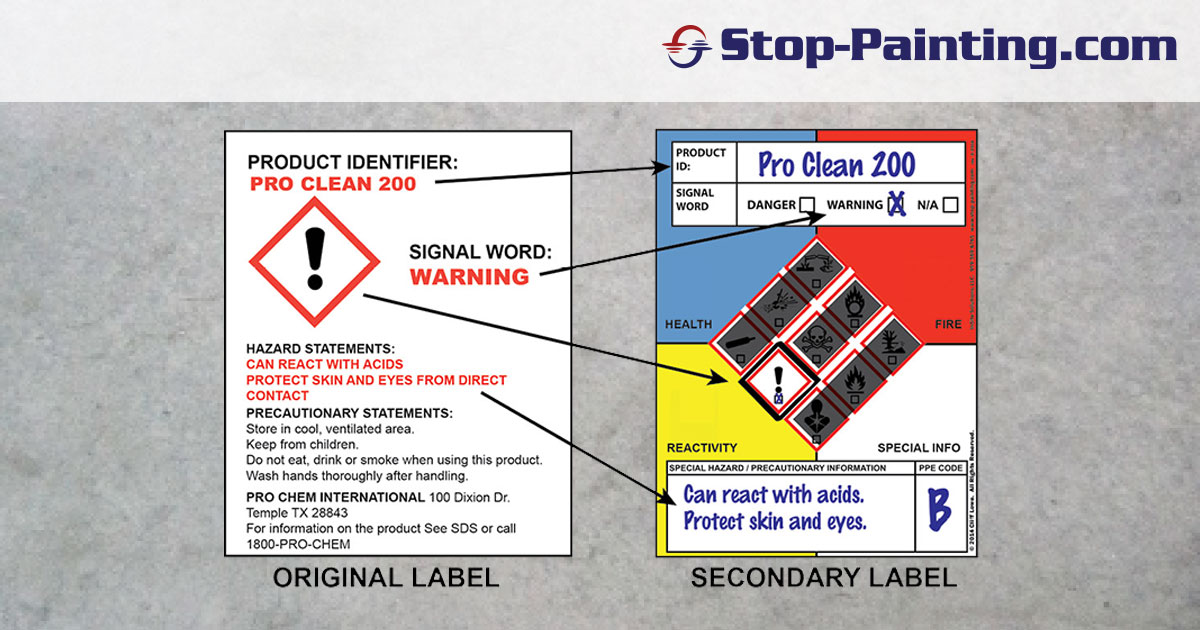 Make sure you're using the right GHS Labels